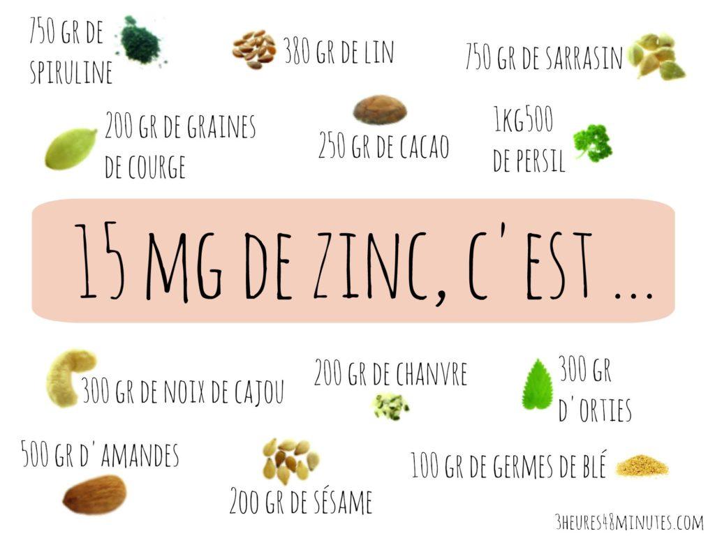 zinc végétal
